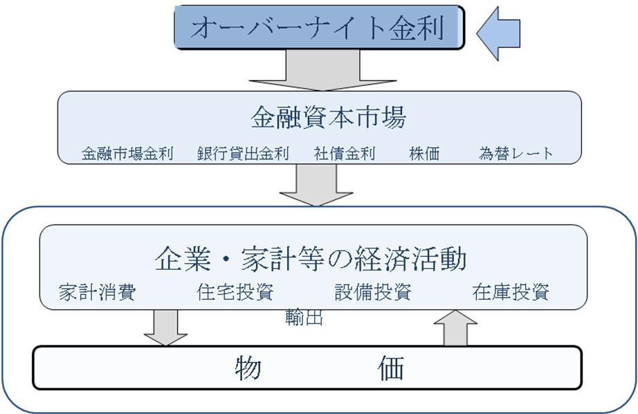 メッセージ 日本銀行鳥取事務所